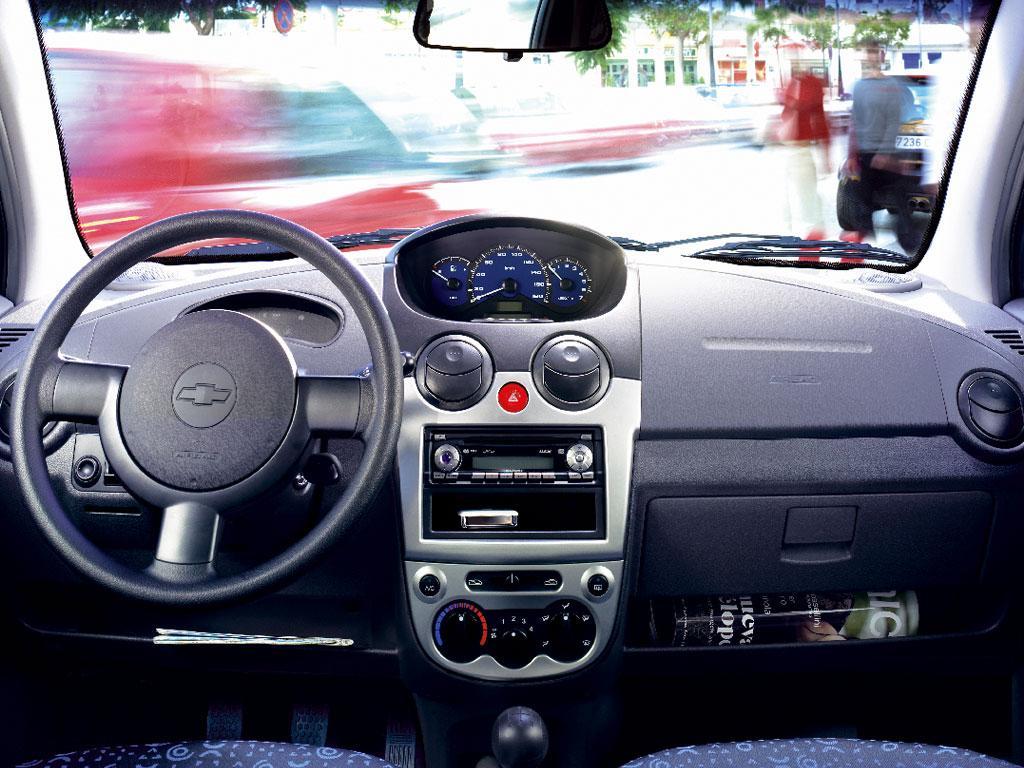 cheap basic car kokkini chani